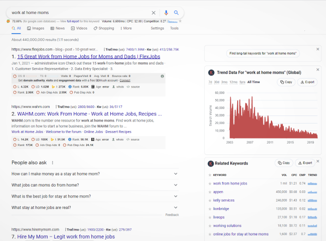 Screenshot of Google SERPS with Keywords Everywhere side bar for freelancers new to SEO writing